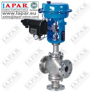 Control valve globe control valves pneumatic diaphragm control lph14 3 way control valve ccuart Gallery